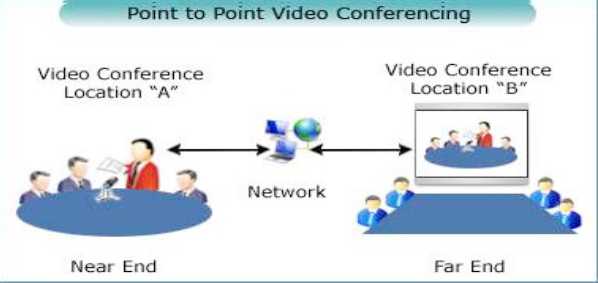 tìm hiểu họp trực tuyến